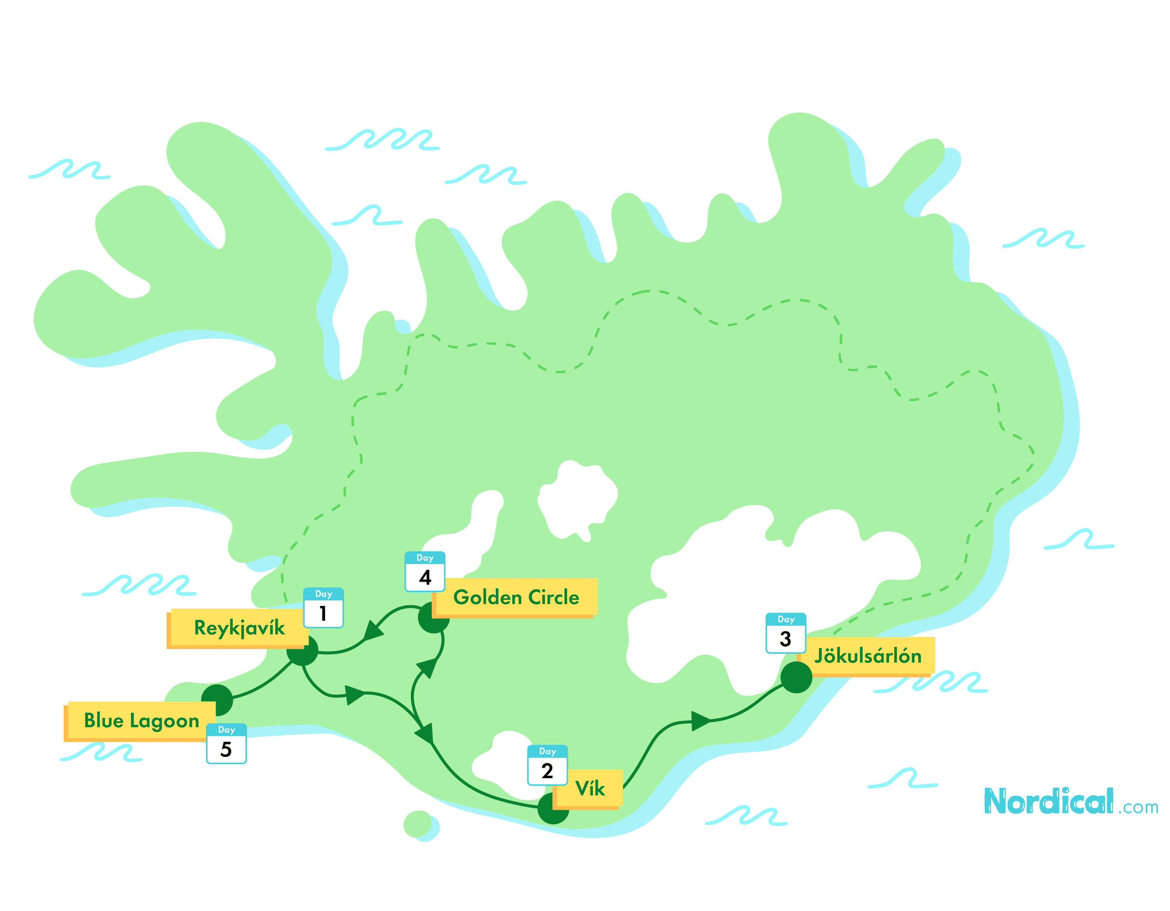5-Day Iceland Guided Tour | Winter Magic - nordical travel