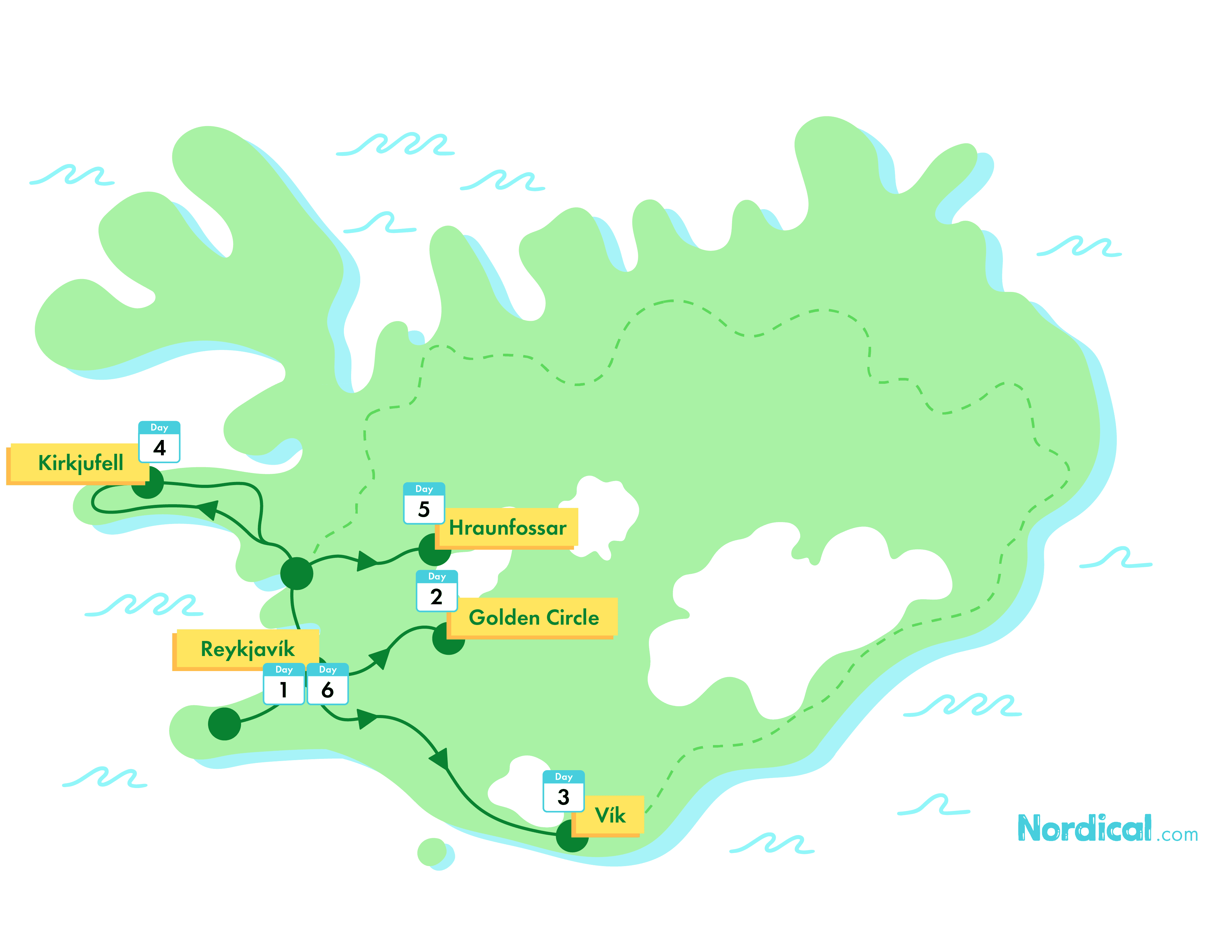 6-Day Iceland Group Tour | South Coast & West Iceland - nordical travel